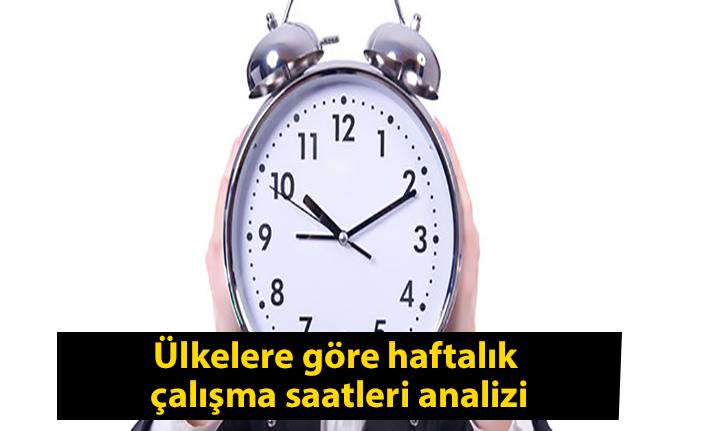Ülkelere göre haftalık çalışma saatleri analizi
