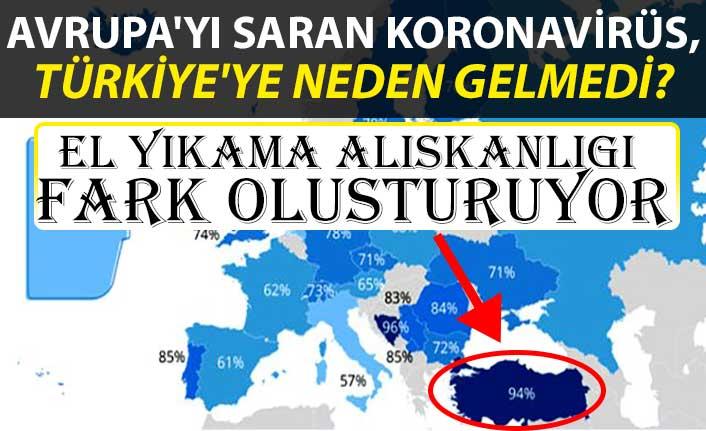 Avrupa'yı saran koronavirüs, Türkiye'ye neden gelmedi? El yıkama alışkanlığı fark yaratıyor