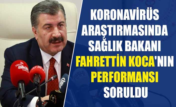 Koronavirüs araştırmasında Sağlık Bakanı Koca'nın performansı soruldu