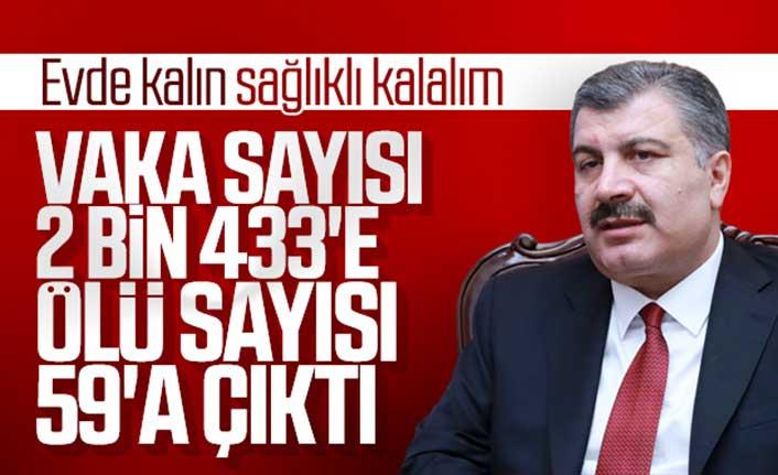 Türkiye'de koronadan ölenlerin sayısı 59'a yükseldi