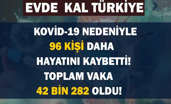 Sağlık Bakanlığı: Türkiye'de Kovid-19'dan iyileşen hasta sayısı 2142'ye ulaştı