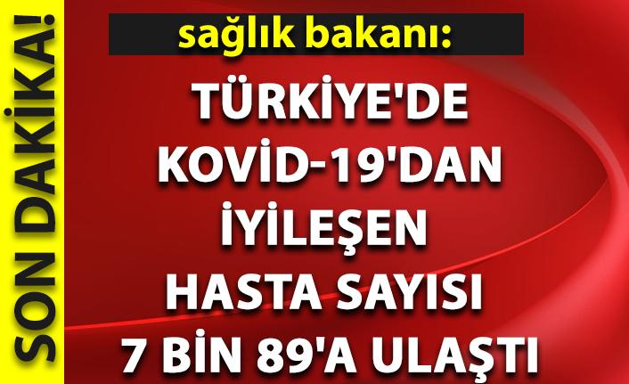 Türkiye'de Kovid-19'dan iyileşen hasta sayısı 7 bin 89'a ulaştı