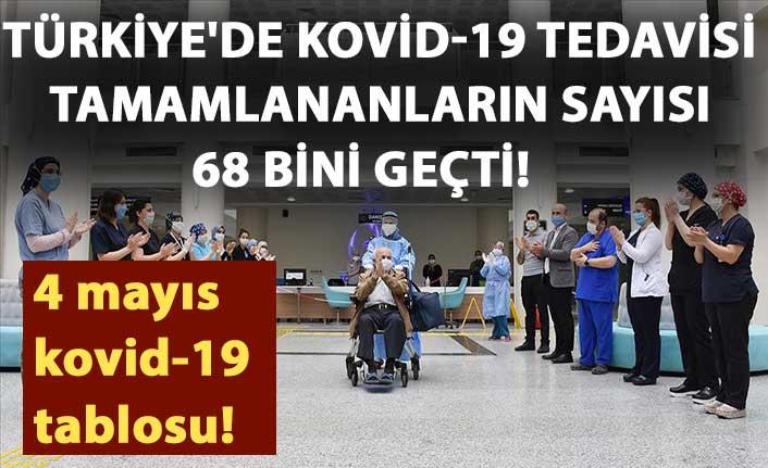 Türkiye'de Kovid-19 tedavisi tamamlananların sayısı 68 bini geçti