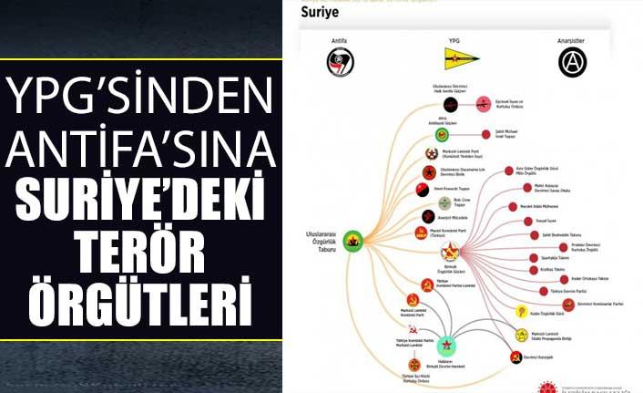 Suriye'de aktif olan terör örgütlerinin listesi