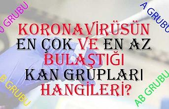 Koronavirüsün en çok ve en az bulaştığı kan grupları hangileri?