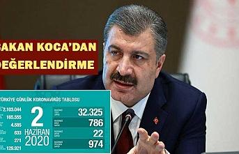 Türkiye'de Kovid-19'dan iyileşen hasta sayısı 130 bine yaklaştı