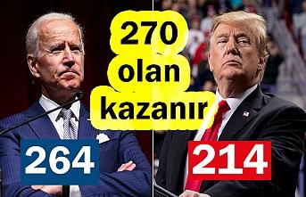 ABD'de başkanlık seçimlerinden ilk sonuçlar