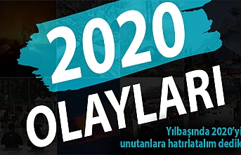 Yılın olayları: 2020