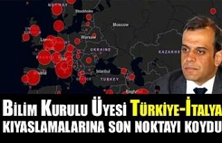 Bilim Kurulu Üyesi Türkiye-İtalya kıyaslamalarına...