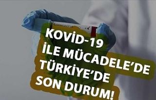 Sağlık Bakanlığı: Kovid-19 nedeniyle 37 kişi...