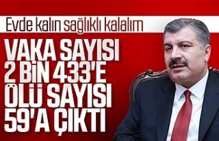 Türkiye'de koronadan ölenlerin sayısı 59'a...