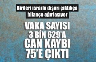 Türkiye'de koronadan ölenlerin sayısı 75'e...