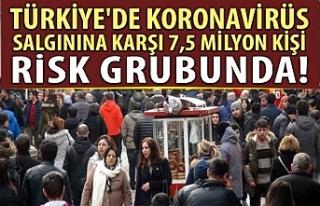 Türkiye'de koronavirüs salgınına karşı...