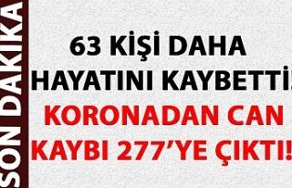 Türkiye'de koronadan ölenlerin sayısı 277'ye...