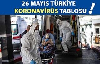 Türkiye'de Kovid-19'dan iyileşen hasta...