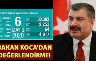 Türkiye'dekovid-19 nedeniyle son 24 saatte 64...