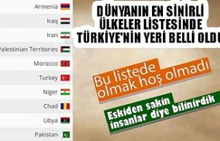 Dünyanın en sinirli ülkeler listesinde Türkiye'nin...
