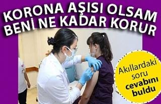 Türkiye'de denenen koronavirüs aşısının...