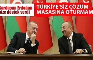 Azerbaycan Cumhurbaşkanı İlham Aliyev: Türkiye,...
