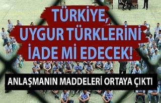 Türkiye, Uygur Türklerini iade mi edecek! Anlaşmanın...
