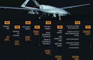 Sürpriz rapor yayımlandı: NATO da Türk S/İHA'sı...