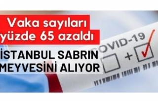 Fahrettin Koca: İstanbul'da vaka sayısı yüzde...