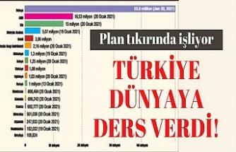 Plan tıkırında işliyor, Türkiye dünyaya ders verdi!