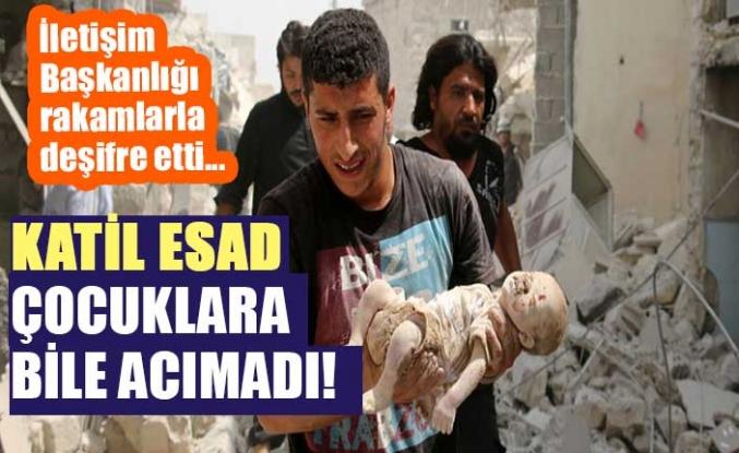 İletişim Başkanlığı paylaştı: İşte Suriye'de Esad rejimi tarafından çocuklara karşı işlenen savaş suçları