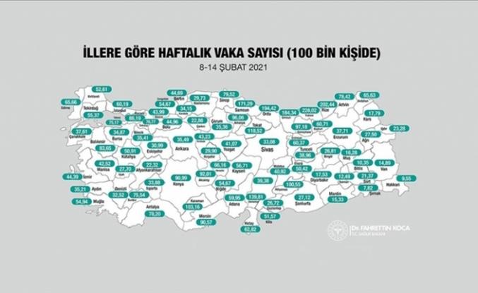Sağlık Bakanı Koca, il bazında 7 günlük Kovid-19 vaka sayılarını açıkladı